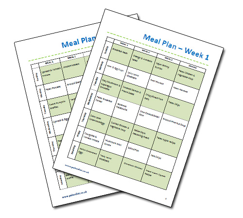 Two Week Paleo Meal Plan  Paleo Diet